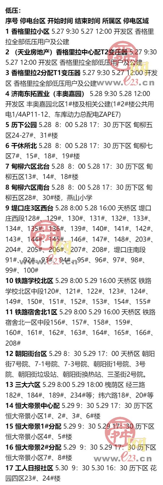 5月25日至5月31日济南部分区域电力设备检修通知