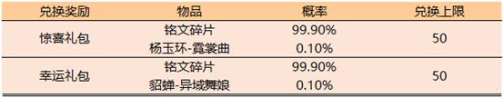 王者榮耀5月21日更新內容:初夏作戰活動開啟 KPL皮膚預售