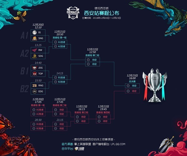 lol2018德玛西亚杯12月20日直播地址 2018德杯12月20日赛程