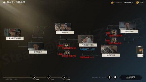 隐形守护者手游版1-10全剧情结局及通关攻略汇总