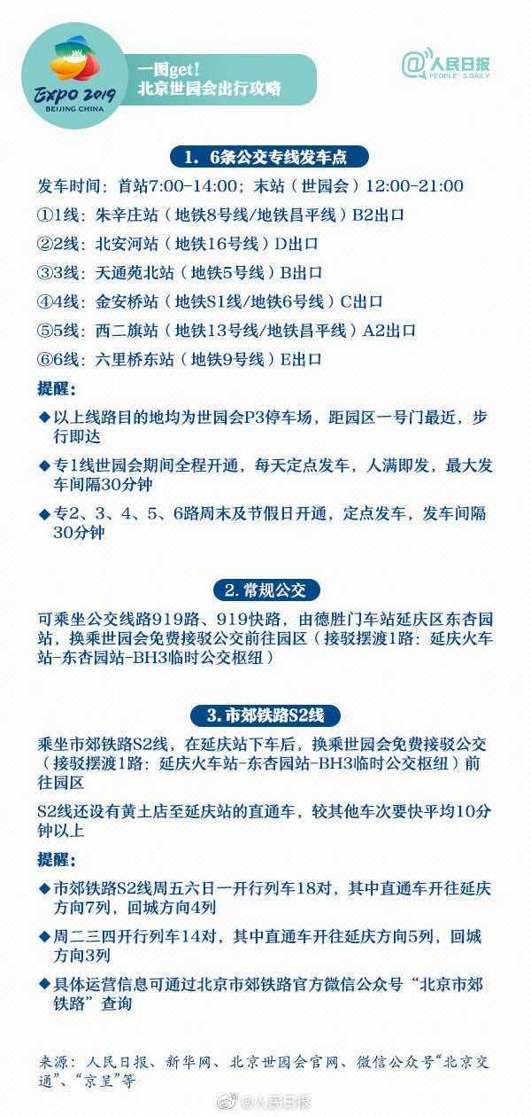 这些还傻傻分不清?北京世园会今日开幕,最强科普来了!