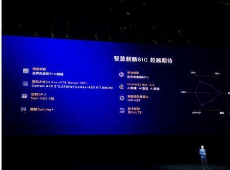 华为荣耀9X最新消息 游戏性能犹如怪兽