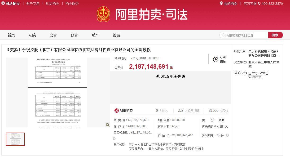 """贾跃亭的""""世茂工三""""又双叕流拍 降价1亿仍无人报名"""