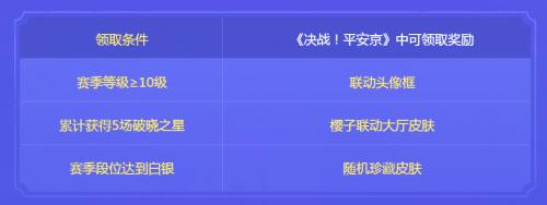 决战平安京联动堡垒前线活动内容 联动奖励获取方法