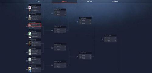 DOTA2TI9中国区预选赛7月4日赛程队伍一览