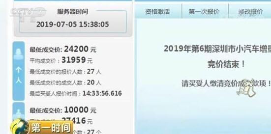 竞拍最低成交价从6万降到2.4万 深圳车牌到底经历了什么?
