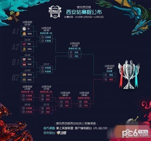 lol德玛西亚杯2018时间 lol德玛西亚杯2018最新比赛直播介绍