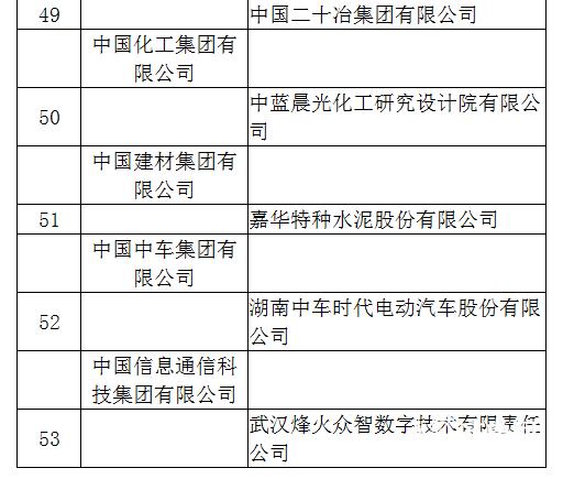 """好消息!山东4家企业被认定为""""国家技术创新示范企业"""""""