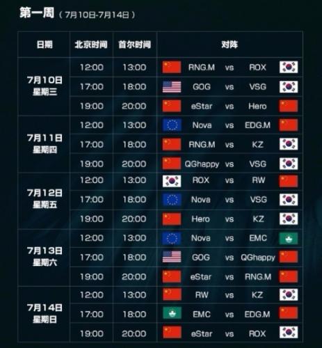 王者荣耀2019世界冠军杯赛程一览