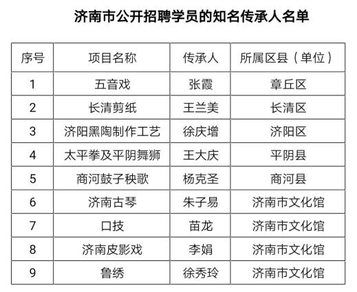 济南9位知名非遗传承人公开招聘学员 报名截至11月30日