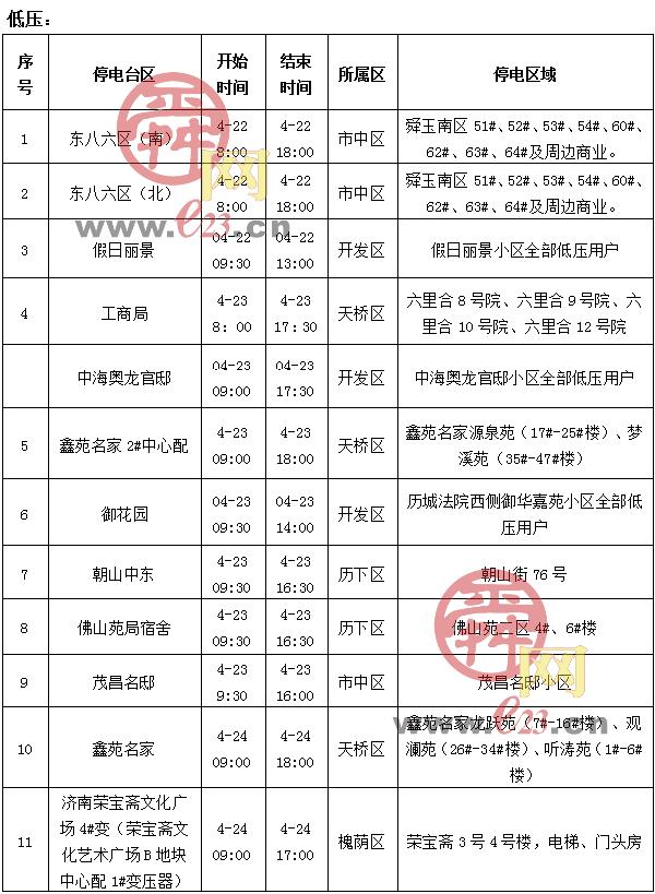 4月20日至4月26日大发排列3部分区域电力设备检修通知