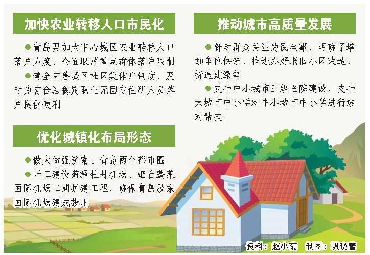 山东将全面放开建制镇和中小城市落户限制