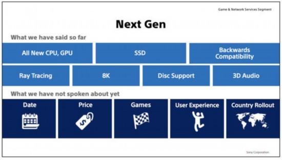 索尼PS5将支持向后兼容:可与PS4玩家跨平台竞技