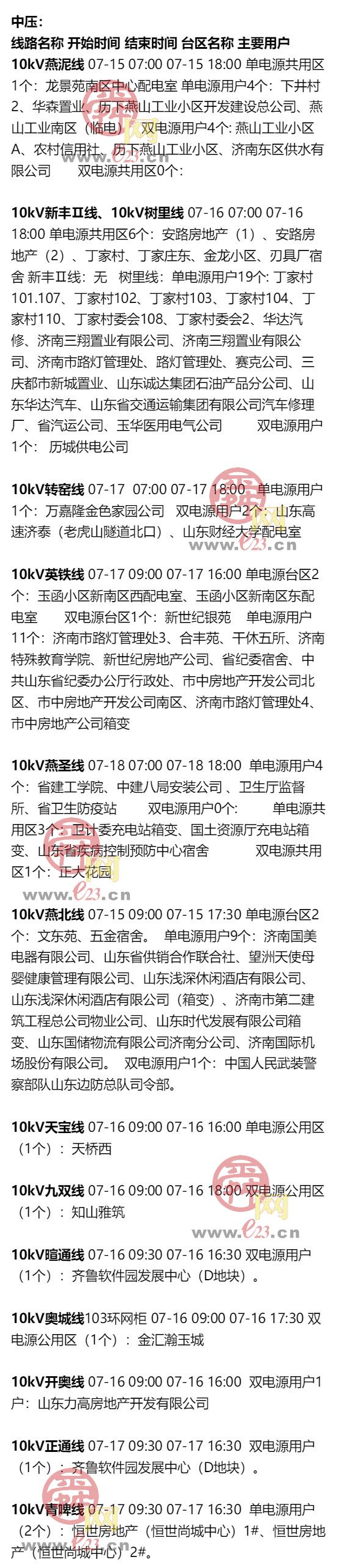 7月13日至7月19日济南部分区域电力设备检修通知