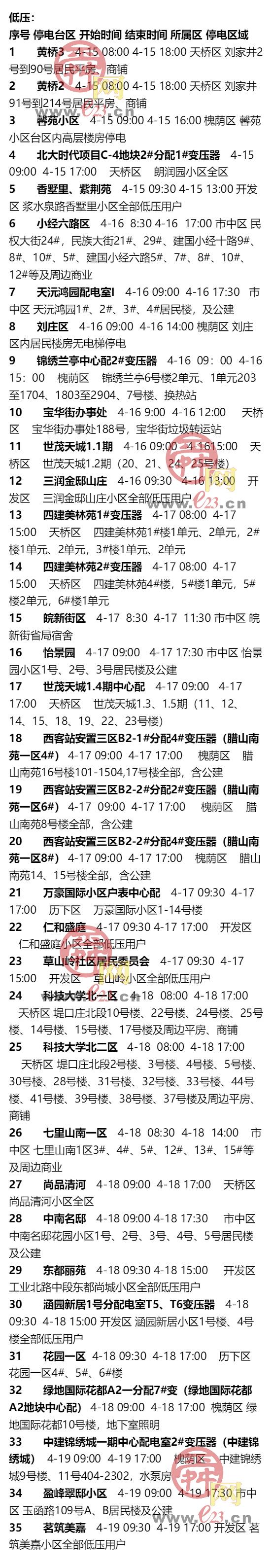 4月13日至4月19日濟南部分區域電力設備檢修通知