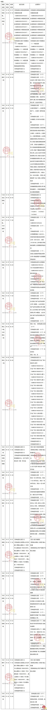 2021年10月18日至10月24日济南部分区域电力设备检修通知