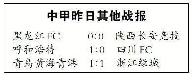 中甲第16轮:梅县铁汉因违规或被判负
