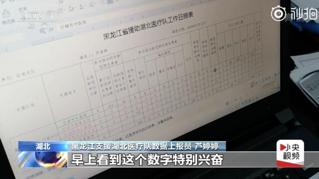 病例清零之后,数据上报员哭了…网友:太不容易!