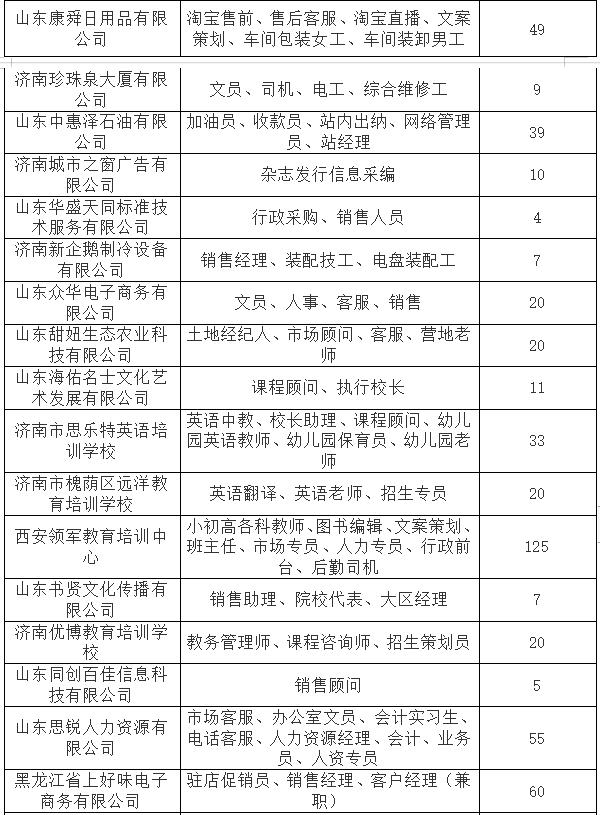 @求职者 济南本周六举办高校毕业生就业服务周招聘会 2600多个职位等你来