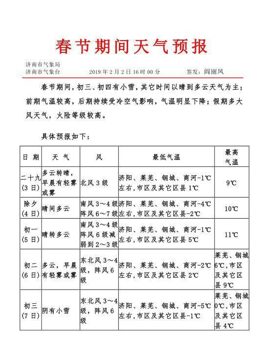 济南春节天气预报出炉 初三初四小雪贺新春!
