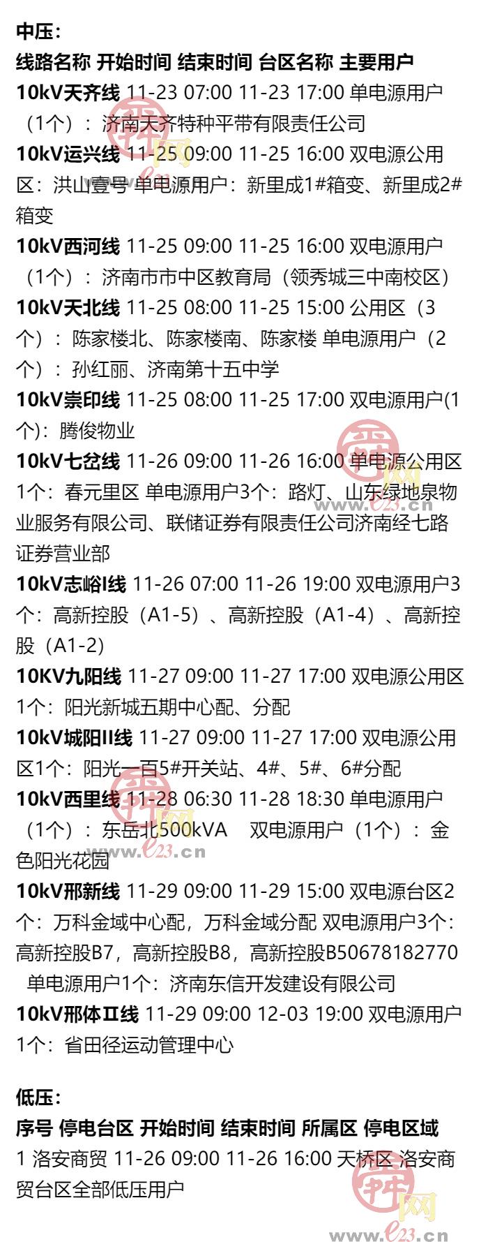 11月23日至11月29日济南部分区域电力设备检修通知
