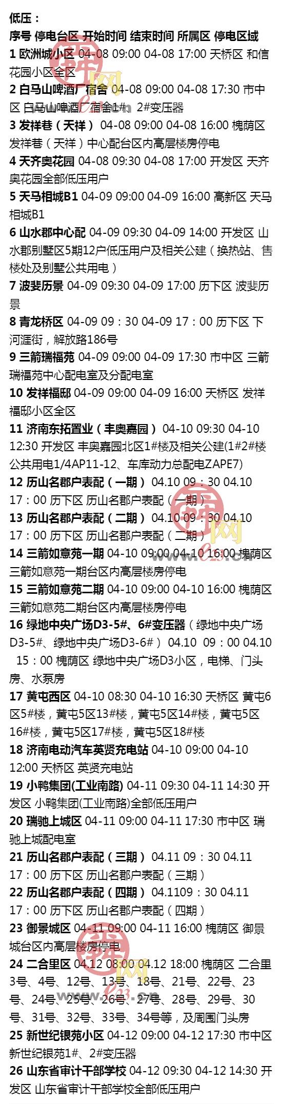 4月6日至4月21日濟南部分區域電力設備檢修通知