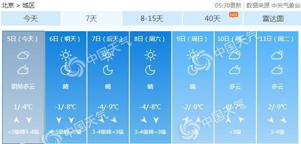 冷空气席卷多地:气温断崖式下跌 黑龙江现极寒天气