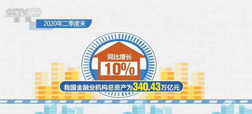 二季度末我国金融业机构总资产340.43万亿元 同比增长10%