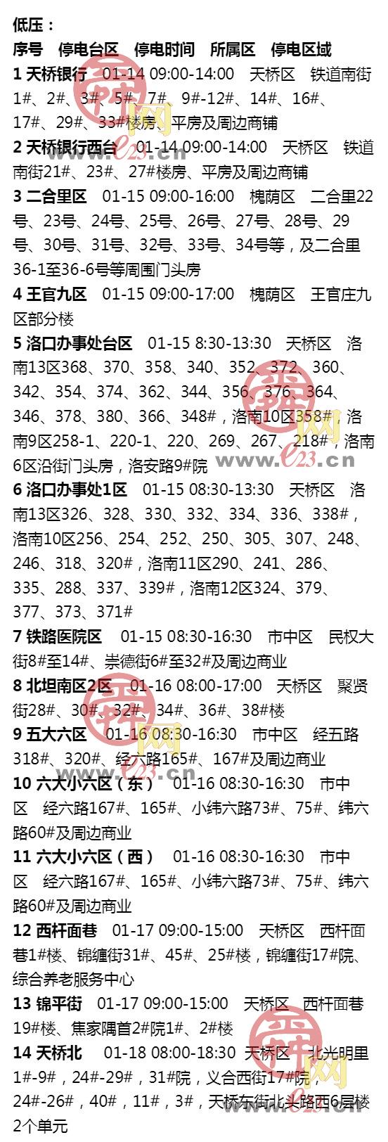 1月12日至1月18日济南部分区域电力设备检修通知