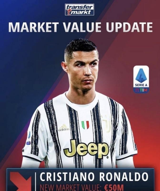 C罗最新身价揭晓 3个月内又下降了1000万欧元