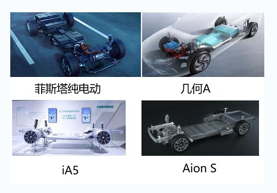 菲斯塔纯电动、几何A、AionS、iA5难选择?