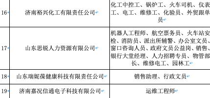找工作的看过来!本周六济南举办2019高校毕业生专场招聘会
