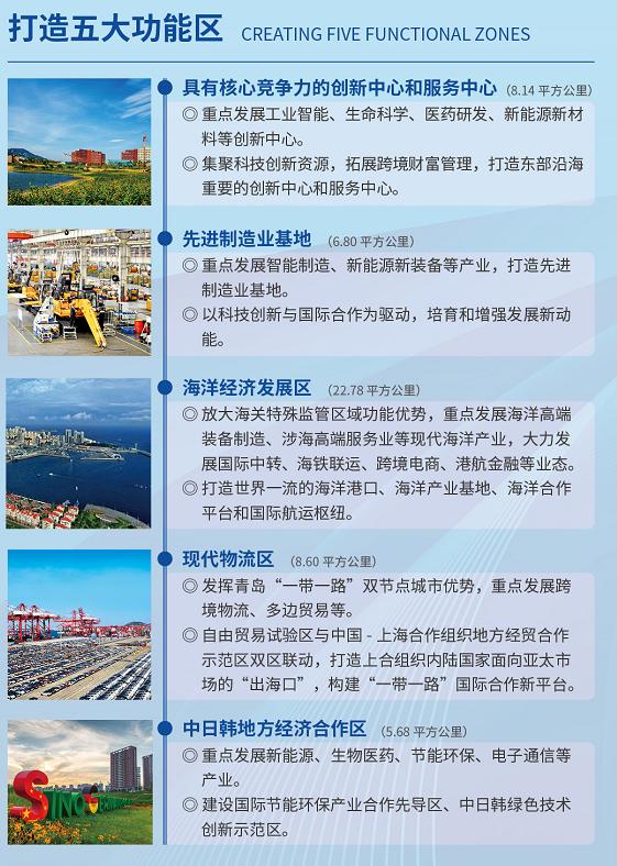 山东自贸试验区揭牌!青岛片区发力五大产业,推进中日韩地方经贸合作