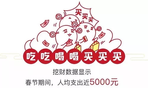 """中国压岁钱地图和""""反向""""压岁钱地图来了"""