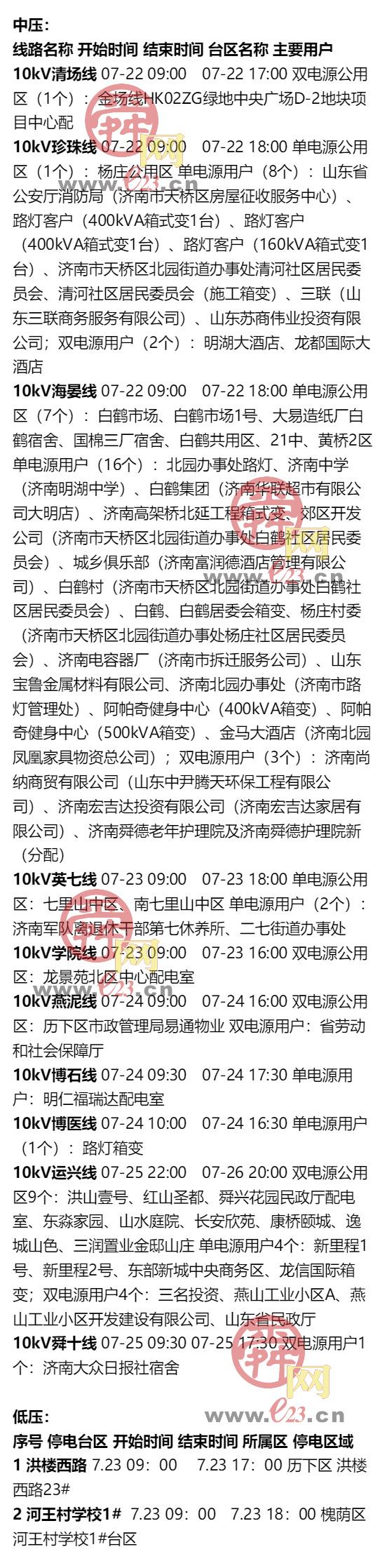 7月20日至7月26日济南部分区域电力设备检修通知