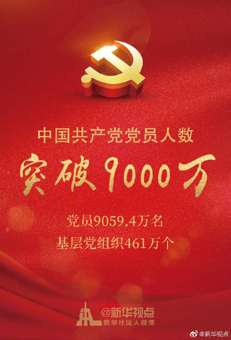 中国共产党党员总量突破9000万