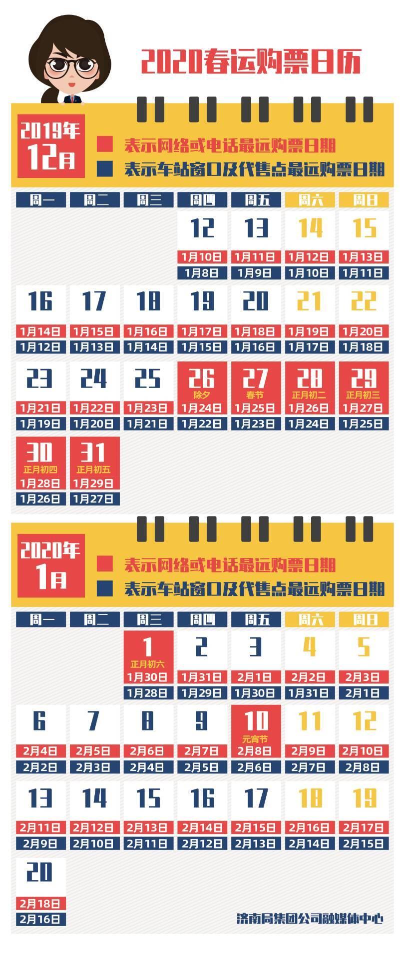 春运火车票12日开售,济南局预计发送旅客1715万人次