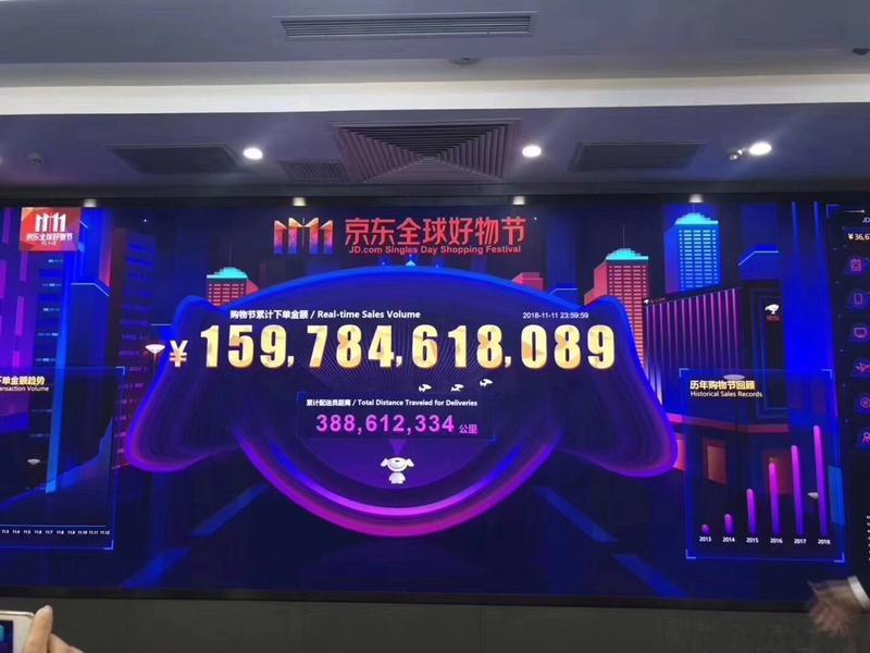 京东全球好物节累计下单金额达1598亿