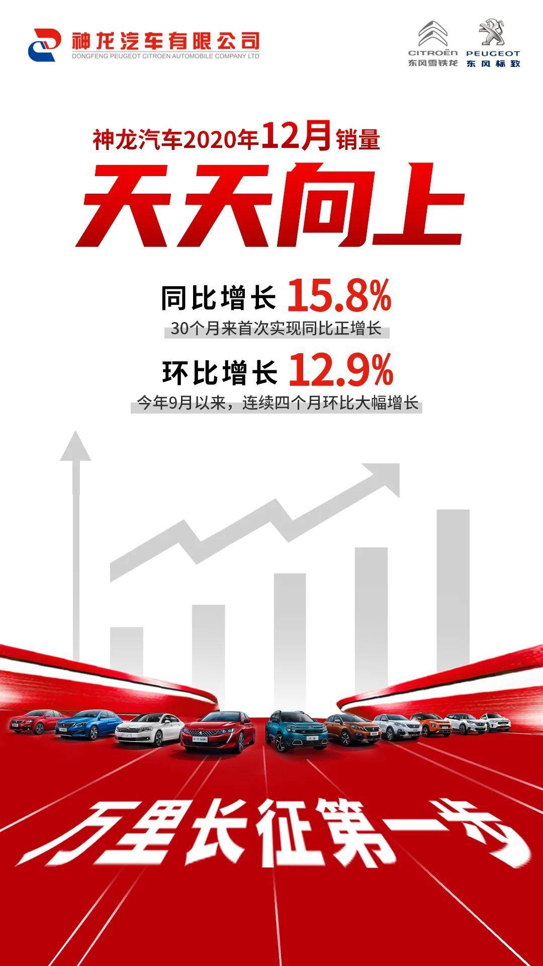 神龙汽车30个月来首次同比正增长