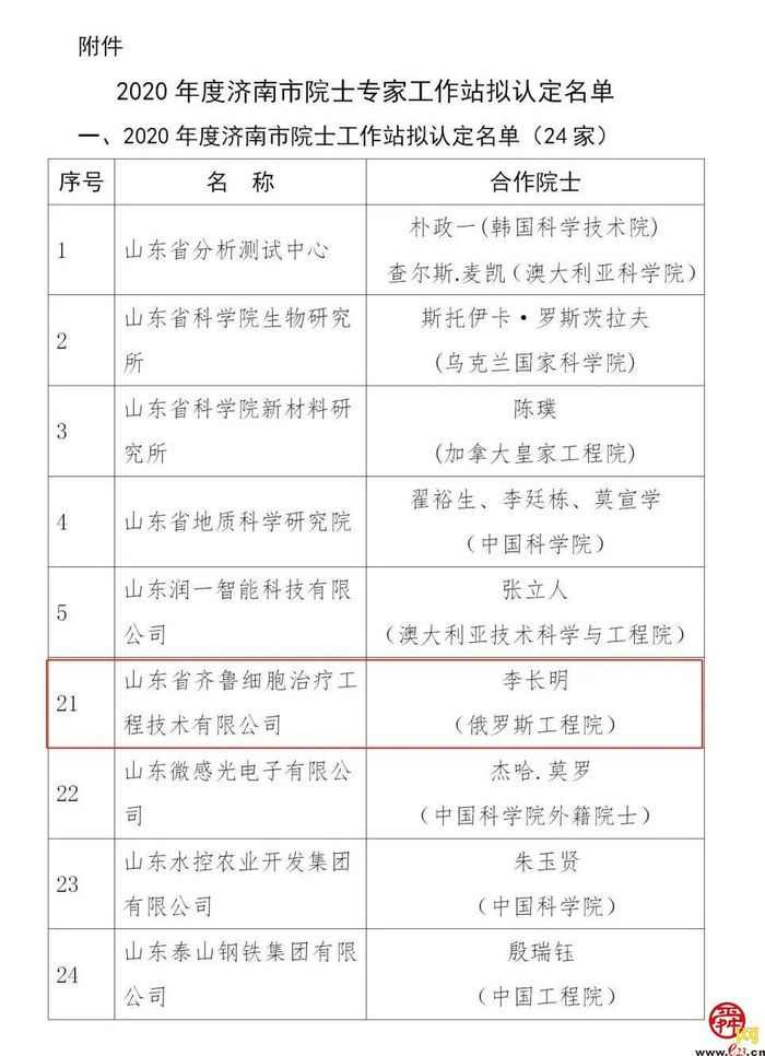 """喜报!山东省齐鲁细胞治疗工程技术有限公司荣获""""2020年度济南市院士专家工作站""""荣誉称号"""