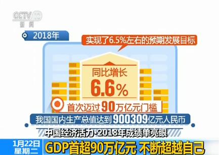 【中国经济活力·2018年成绩单亮眼】GDP首超90万亿元 不断超越自己