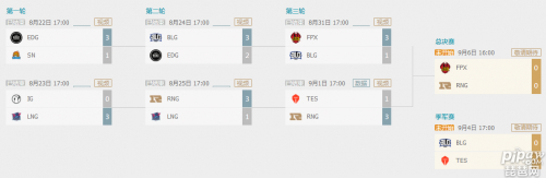 lpl夏季赛季后赛前四名赛程 9月6也一样FPX vs RNG
