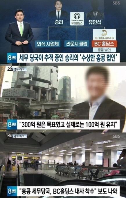 胜利与朴寒星老公香港成立皮包公司 疑是为逃税
